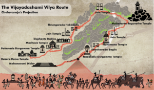 Shows the procession route of Dasara at Vijayanagara